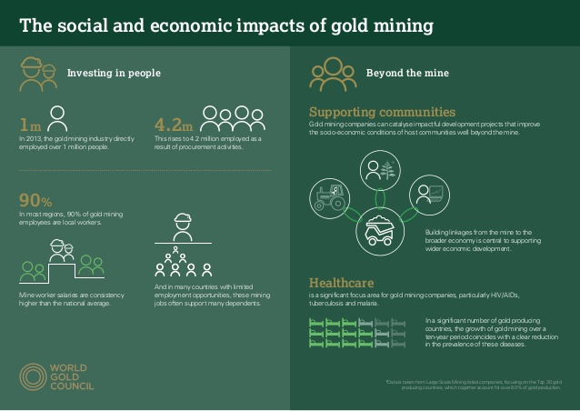 social-and-economic-impacts-of-gold-mining-infographic-world-gold-council-2-638